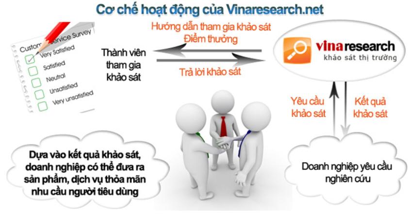 vinaresearch-1